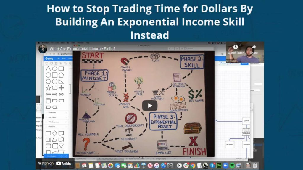 Ian Stanley – Exponential Income Skill Training